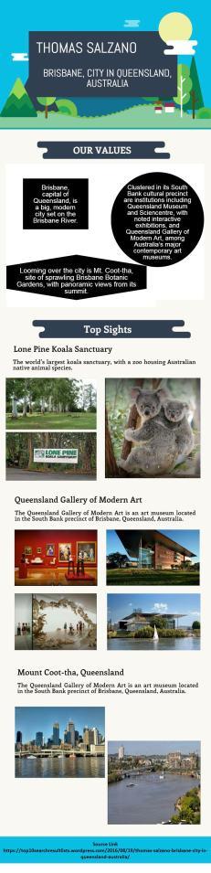 THOMAS SALZANO – BRISBANE, CITY IN QUEENSLAND, AUSTRALIA